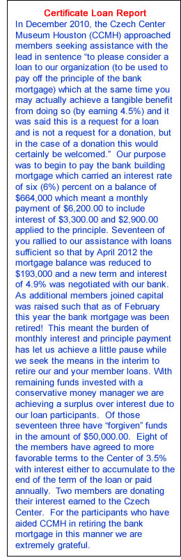 Certificate Loan Report